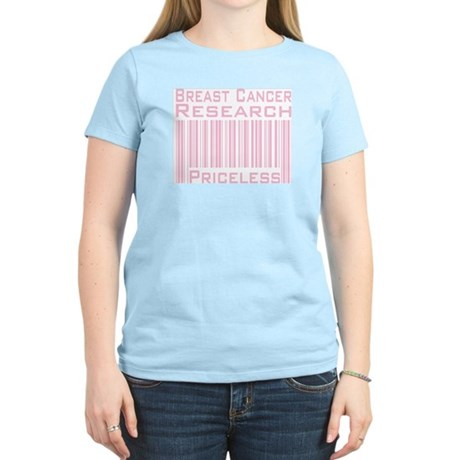 Breast Cancer Research Priceless Women's Light T-S