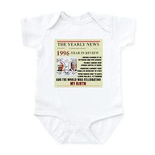 born in 1996 birthday gift Onesie
