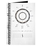 Circle of Fifths Journal