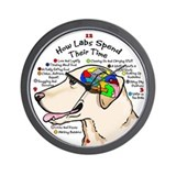 Yellow Lab Brain Wall Clock