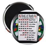 "Poker 101 Texas Hold'em Rank of Hands 2.25"" Magnet"