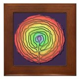 Trust Birth Labyrinth Framed Tile