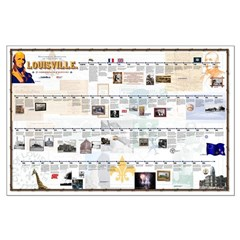 """History of Louisville Timeline poster 35""""x23&"""