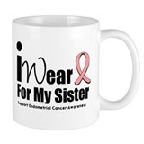 Endometrial Cancer Mug