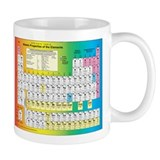 Cool Quantum physics Small Mug