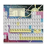 Cute Periodic table Tile Coaster