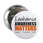 Lymphoma Matters 2.25