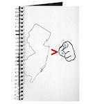 NJ > U Journal