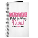 CancerWrongDiva Journal