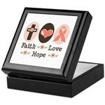 Faith Love Hope Pink Ribbon Keepsake Box