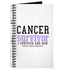 Cancer Survivor Journal