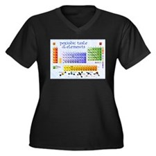 Cute Periodic table of the elements Women's Plus Size V-Neck Dark T-Shirt