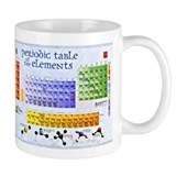 Funny Periodic table Mug