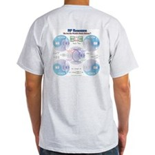 T-Shirt - Gray