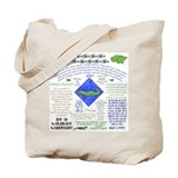 Croc Facts Tote Bag