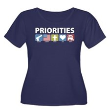 GOP Priorities T