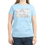 County Signal Number 1 Women's Light T-Shirt