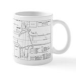 County Signal Number 1 Mug