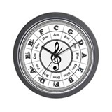 Cicle of Fifths Wall Clock