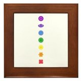 The Chakras Framed Tile