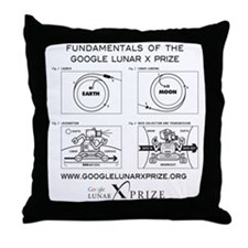 Fundamentals Throw Pillow