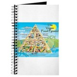 Cool Pyramids Journal