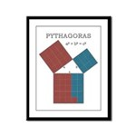 Pythagoras Framed Panel Print