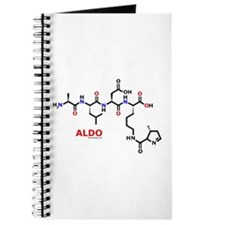 Aldo name molecule Journal