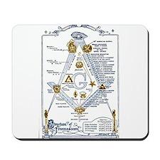 Masonic Rite Mousepad