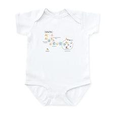 Cool Peptidase Infant Bodysuit