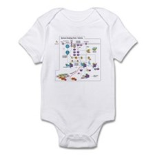 Peptidase Infant Bodysuit