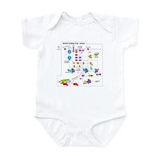Unique Peptidase Infant Bodysuit