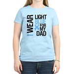 IWearLightBlue Dad Women's Light T-Shirt