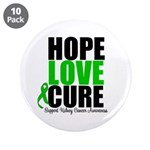 HopeLoveCure KidneyCancer 3.5