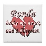 Ronda broke my heart and I hate her Tile Coaster