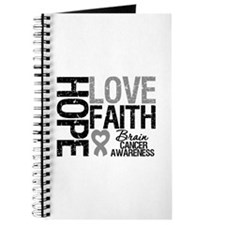 Brain Cancer Faith Journal