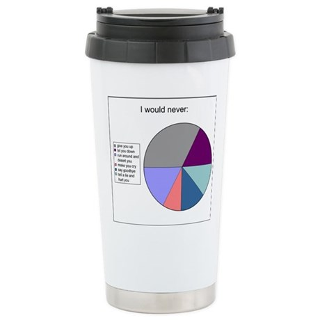 Rickroll Ceramic Travel Mug
