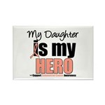 EndometrialCancerHeroDaughter Rectangle Magnet (10