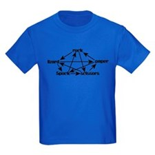 Rock, Paper, Scissors, Lizard, Spock Graph T