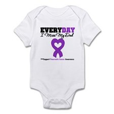 PancreaticCancer Dad Onesie