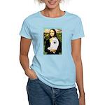 Mona / Eskimo Spitz #1 Women's Light T-Shirt