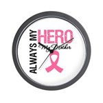 AlwaysMyHero Mother Wall Clock