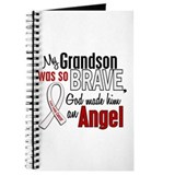 Angel 1 GRANDSON Lung Cancer Journal