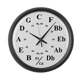 Circle fifths Large Wall Clock