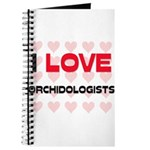 I LOVE ORCHIDOLOGISTS Journal