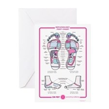 Reflexology foot chart poster BIG Greeting Cards