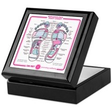 Unique Reflexology Keepsake Box
