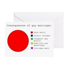 Consequences Greeting Card