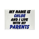 my name is chloe and I live with my parents Rectan