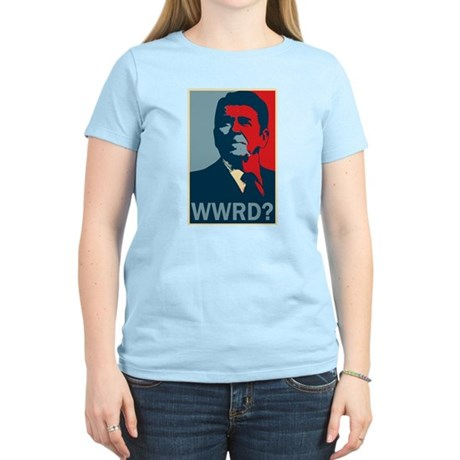WWRD? Womens Light T-Shirt